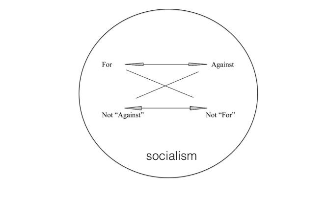 socialisme? noir